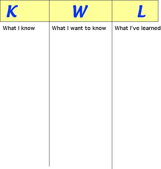 Teaching tips k w l charts diving for pearls for Kwl chart template word document